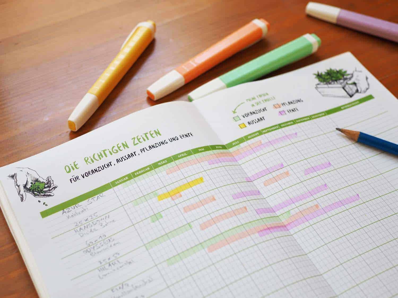 Anbauplanung für den Gemüsegarten